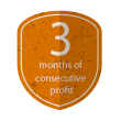 3 months of consecutive profit