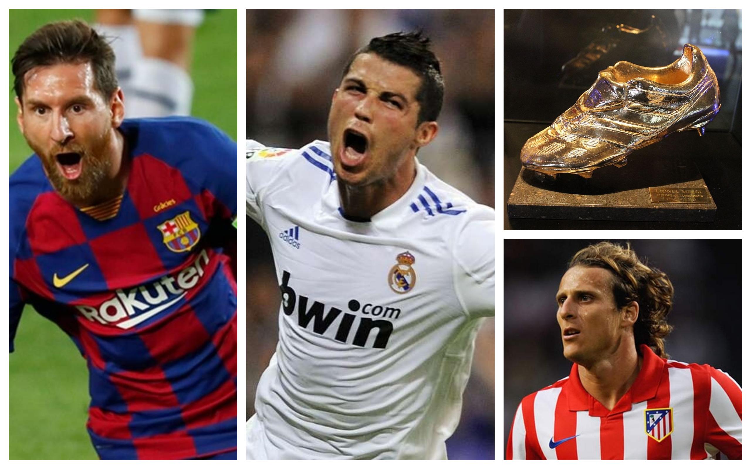 European Golden Shoe winners' goal maps in the last 15 years