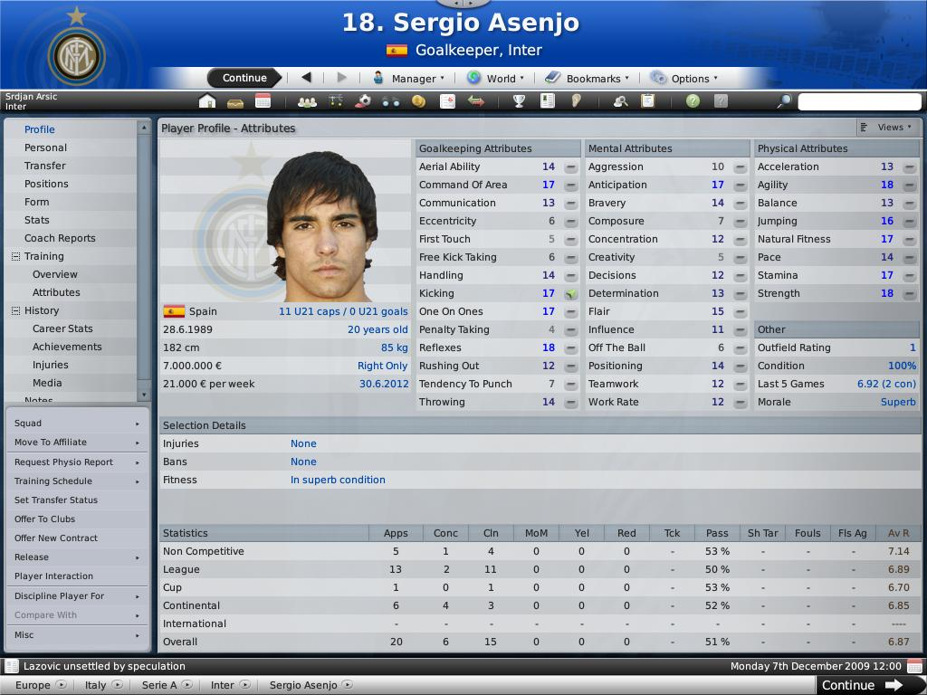 Football Manager 2010 Wonderkids - 10 years later