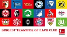 Every Bundesliga club's most expensive signing