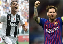 Messi and Ronaldo on top of the Forbes 2019 Highest-Paid Athlete List