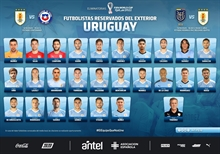 The new era of the Uruguay national team
